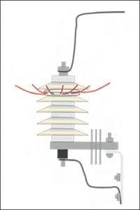 Figure 11: Electrostatic barrier type WPD. arrester Wildlife Protective Devices for Arresters Fig112 201x300