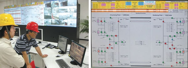 Control room at Chuxiong. converter station UHV Converter Station Showcased Latest Equipment & Insulator Technologies Pic1113
