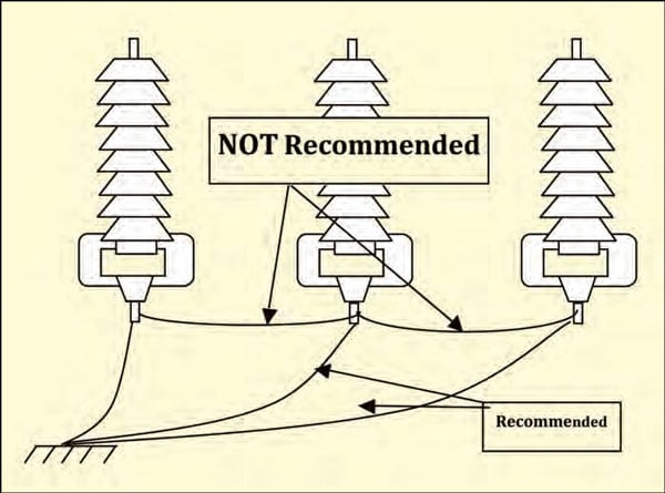 Recommended lead management for 3 phase parallel connection. arrester The Disconnector: A Reliability Sentinel with the Last Word in the Life of an Arrester Fig8