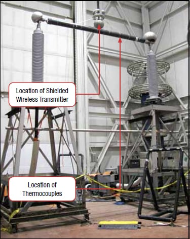 Cable system test setup showing control cable piece and telemetry system installation point. high voltage cable Innovations in Type & Commissioning Testing of High Voltage Cables Cable system test