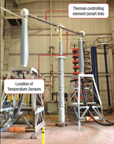Cable system test setup showing control cable and fiber-optic temperature monitoring and control system installation. high voltage cable Innovations in Type & Commissioning Testing of High Voltage Cables cable and fiber optic temperature monitoring