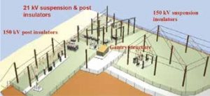 Fig. 3: Schematic of Talos Test Station. test station Expanded Test Station Helps Greek Power System Operator Assess Insulator Design & Performance Topic 1 Apr 6 f3 300x137