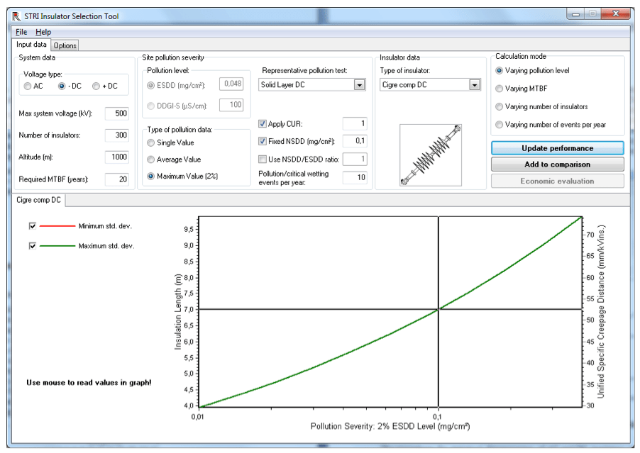 Example of IST calculation indicating required insulator length in order to obtain specified MTBF.  insulator dimensioning Approach & Case Studies of Insulator Dimensioning for AC to DC Line Conversion Screen Shot 2016 02 17 at 2