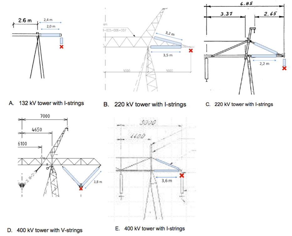insulator dimensioning insulator dimensioning Approach & Case Studies of Insulator Dimensioning for AC to DC Line Conversion Screen Shot 2016 02 17 at 2