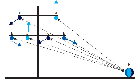 Figure 3: optimised phase arrangement for a donau tower experience in the netherlands with wintrack aesthetic transmission tower designs Experience in The Netherlands with Wintrack Aesthetic Transmission Tower Designs Screen Shot 2016 04 22 at 9