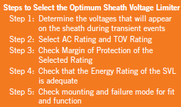 Figure 7: Recommended step to be used to determine the rating of an SVL power cables Sheath Voltage Limiters Protect HV Power Cables Screen Shot 2016 05 13 at 1
