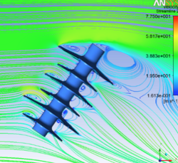 Fig. 7: Simulation of fluid and insulator string at 20 m/s wind speed. composite insulator Shed Tearing on Composite Insulators in Service Areas with High Wind Screen Shot 2016 05 27 at 2