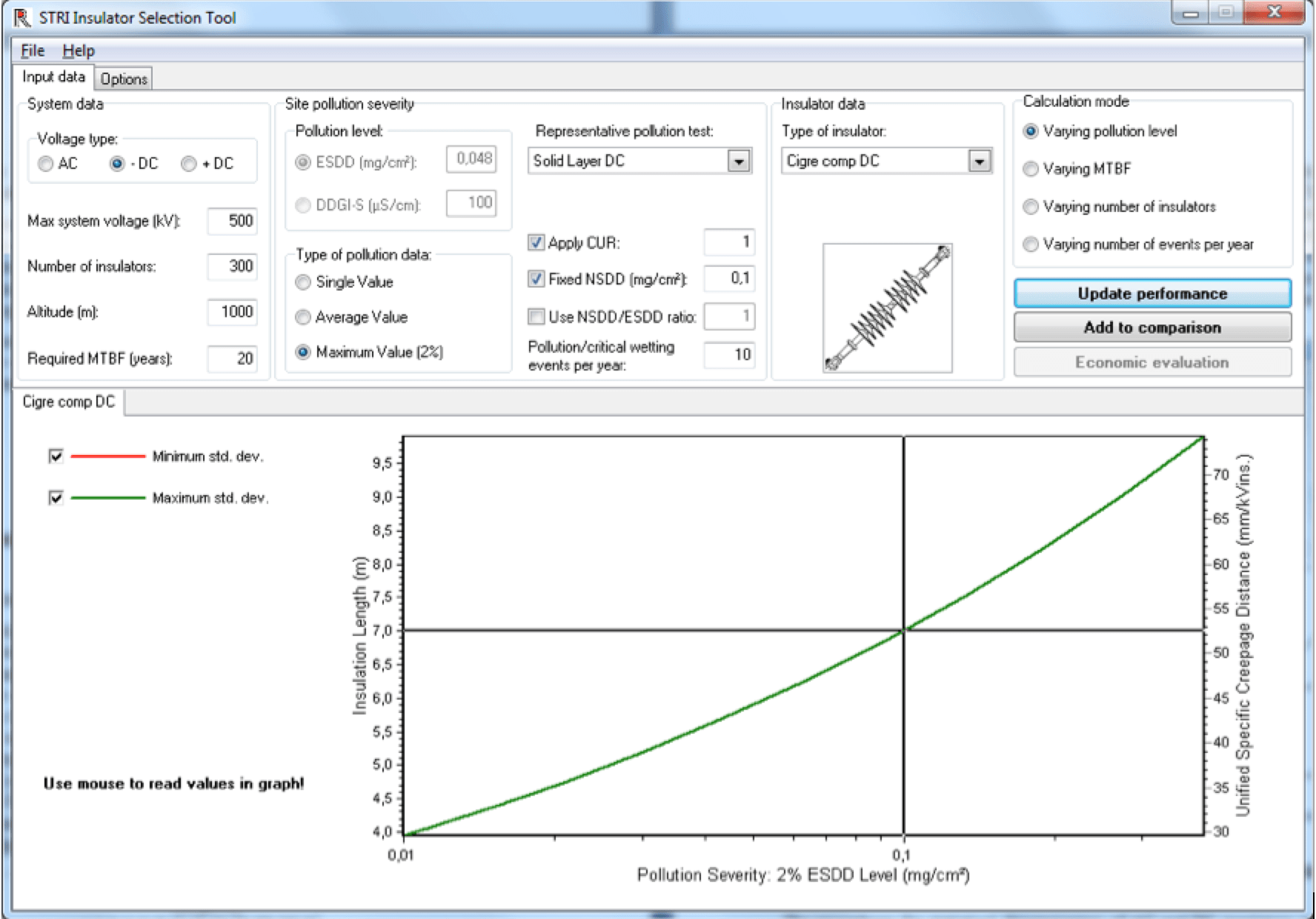 Fig. 2: IST calculation indicating insulator length required to obtain specified MTBF.   Insulator Dimensioning for AC to DC Line Conversion Screen Shot 2016 06 08 at 16