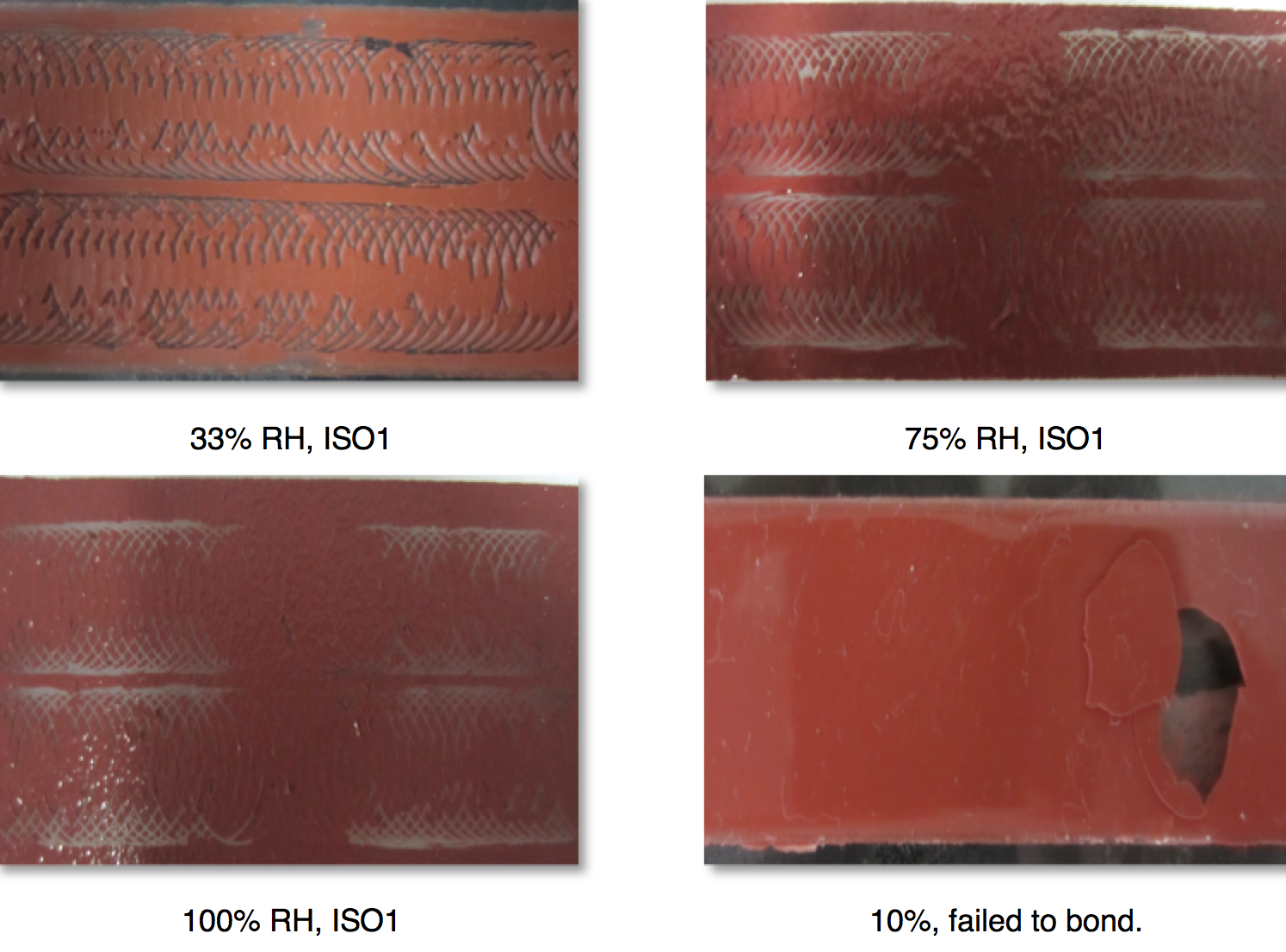 Fig. 9: Influence of humidity. rtv coated insulators Repair & Re-Coating Techniques for Composite Housings & RTV Coated Insulators Screen Shot 2016 06 21 at 09