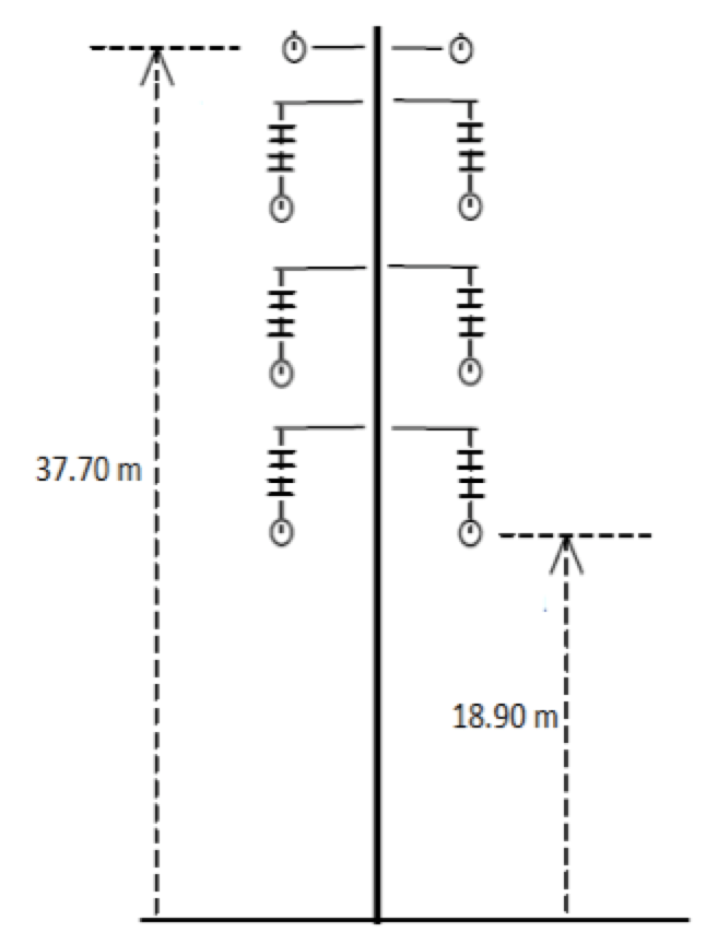 Fig. 3: Geometrical configuration of tower, shield wire and phase conductors. line arrester Optimizing Specification of Non-Gapped Line Arresters Screen Shot 2016 06 23 at 11
