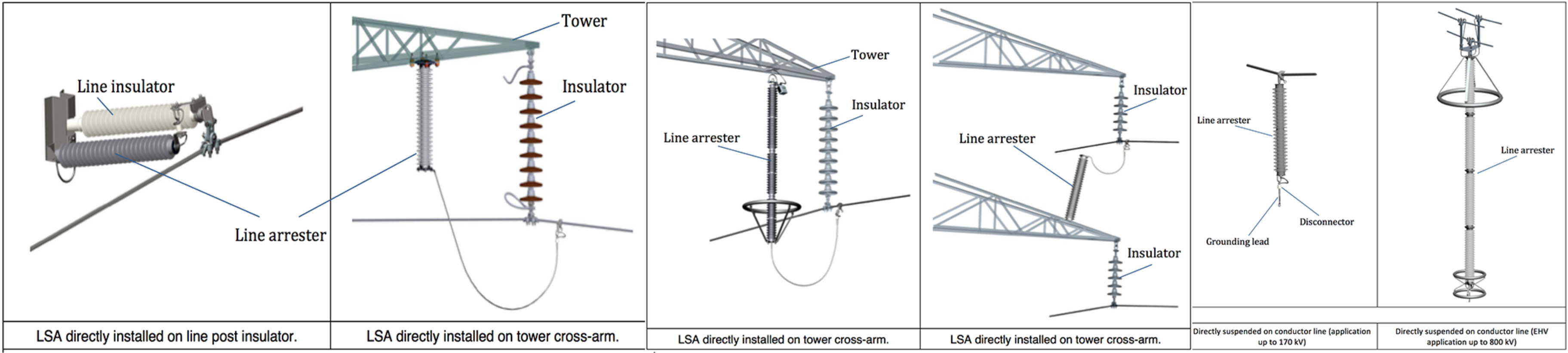 Examples of Line Surge Arresters (LSAs) Non-Gapped Line Arresters (NGLAs) line surge arresters Advantages of Line Surge Arresters Screen Shot 2016 06 30 at 14