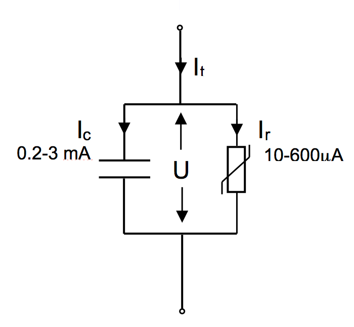 Fig. 2: Equivalent electric circuit for a MOSA.