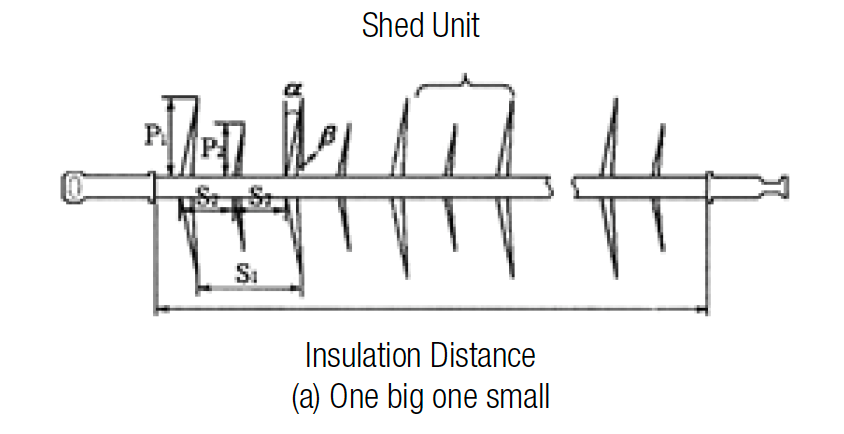 Figure 1: Schematic of alternating one large, one small shed composite insulator. composite insulators Shed Profiles for Composite Insulators Screen Shot 2016 07 08 at 09