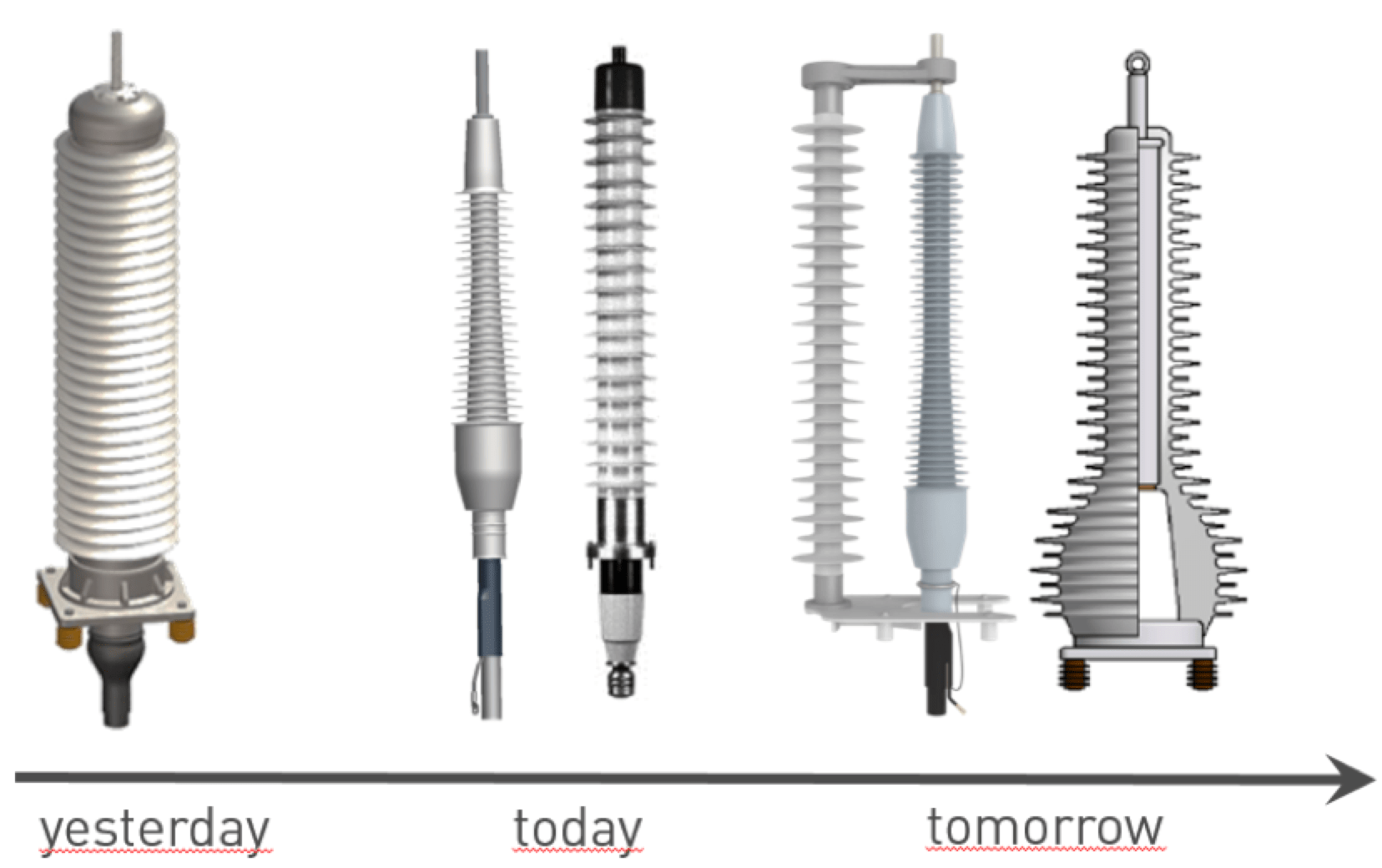 Fig. 9: Evolution of cable terminations. cable accessories Developing 'Next Generation' Cable Accessories Screen Shot 2016 08 11 at 15