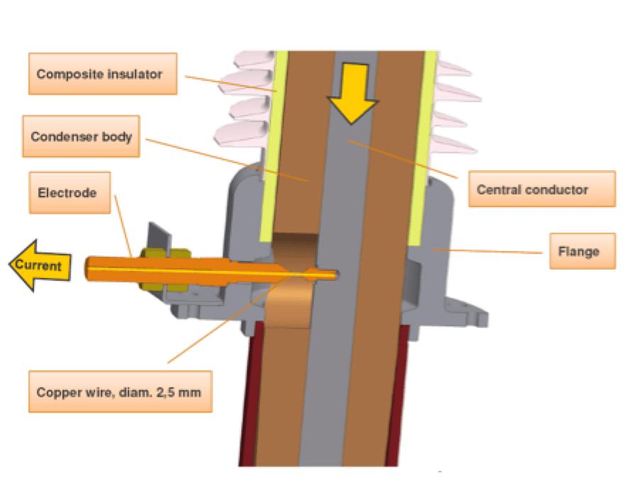 Fig. 7: Bushing arrangement for internal arc test. safety Optimizing Safety of HV & UHV Bushings Bushing arrangement for internal arc test
