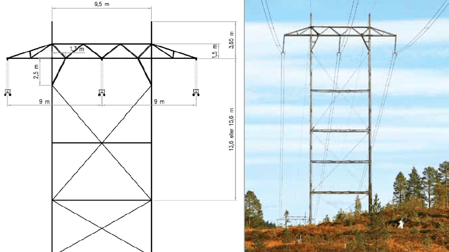 Fig. 2: Typical 300 kV tower at Statnett. voltage upgrade Norwegian TSO Re-Dimensioned Insulation in Voltage Upgrade Project Screen Shot 2016 09 16 at 13