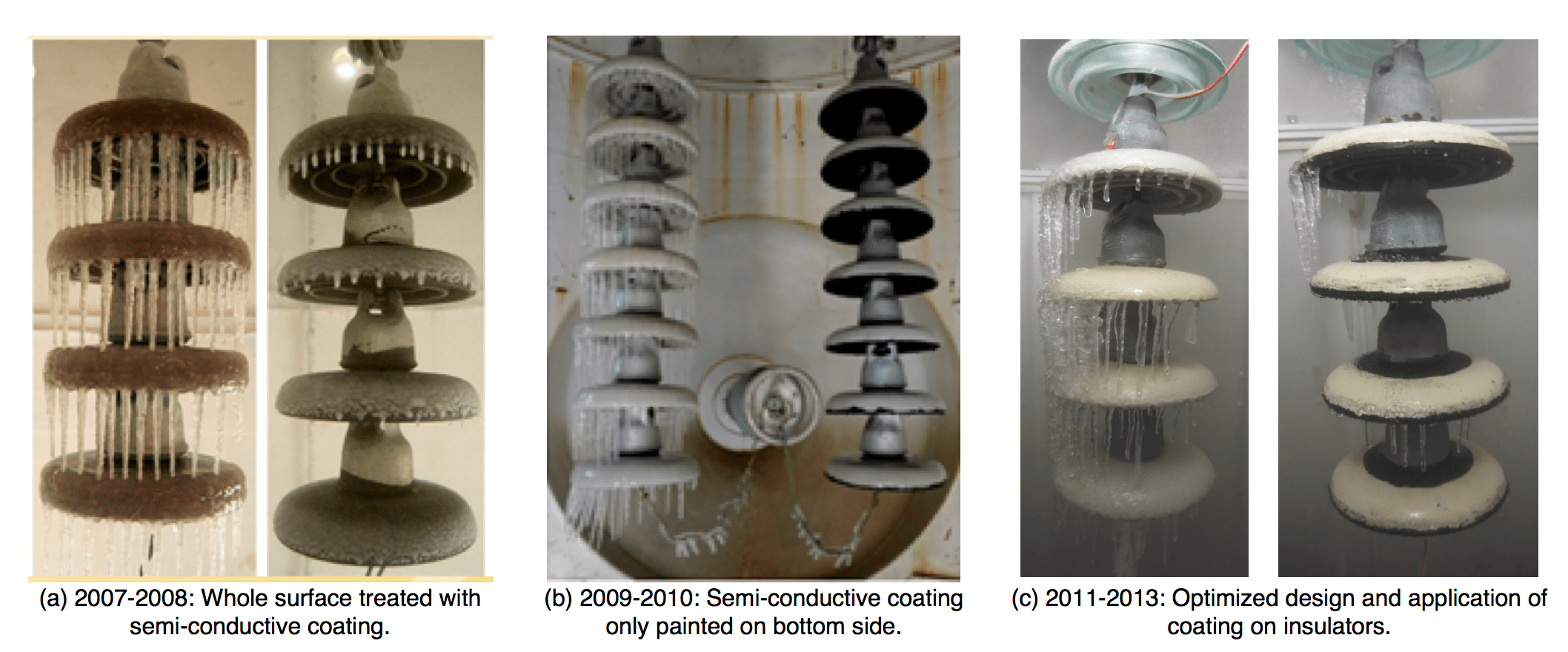 Fig. 2: Examples of anti-icing on insulators by applying and optimizing semi-conductive silicone rubber coatings. ice accretion Semi-Conductive Coatings to Limit Ice Accretion on Insulators Screen Shot 2016 09 30 at 11