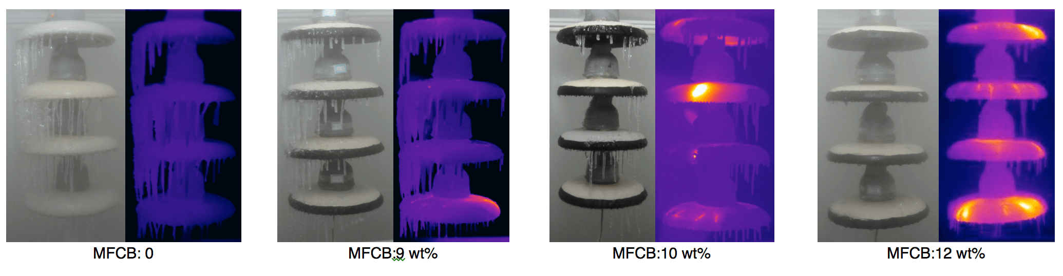 Fig. 6: Appearance and infrared images of insulator strings treated with four concentrations of carbon black ice accretion Semi-Conductive Coatings to Limit Ice Accretion on Insulators Screen Shot 2016 09 30 at 12