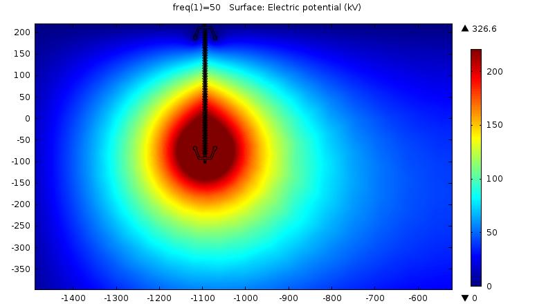 Detecting Composite Insulator Designs Susceptible to Brittle Fracture composite insulator Detecting Composite Insulator Designs Susceptible to Brittle Fracture Fig