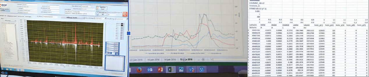 Example of how data might appear on leakage current activity of insulator strings over time. [object object] Mediterranean Test Station Provides Challenging Environment for Electrical Insulation Example of how data might appear on leakage current activity of insulator strings over time