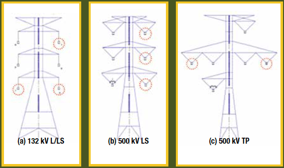 egla Selective Application of EGLAs on Transmission Lines in Malaysia TLA installation configuration on towers