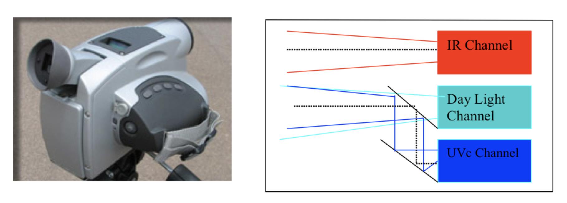 composite insulator Comparison of Methodologies to Detect Damaged Composite Insulators View and principle of operation right of multi camera UVIR