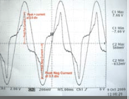 arrester Forensic Analysis of Failed Surge Arresters Disk showing polarization likely