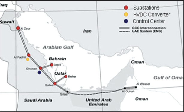 Fig.1: 400 kV energy highway interconnects GCC member states. energy security Maintenance Strategy Designed to Support Gulf Regional Energy Security Screen Shot 2017 09 08 at 13