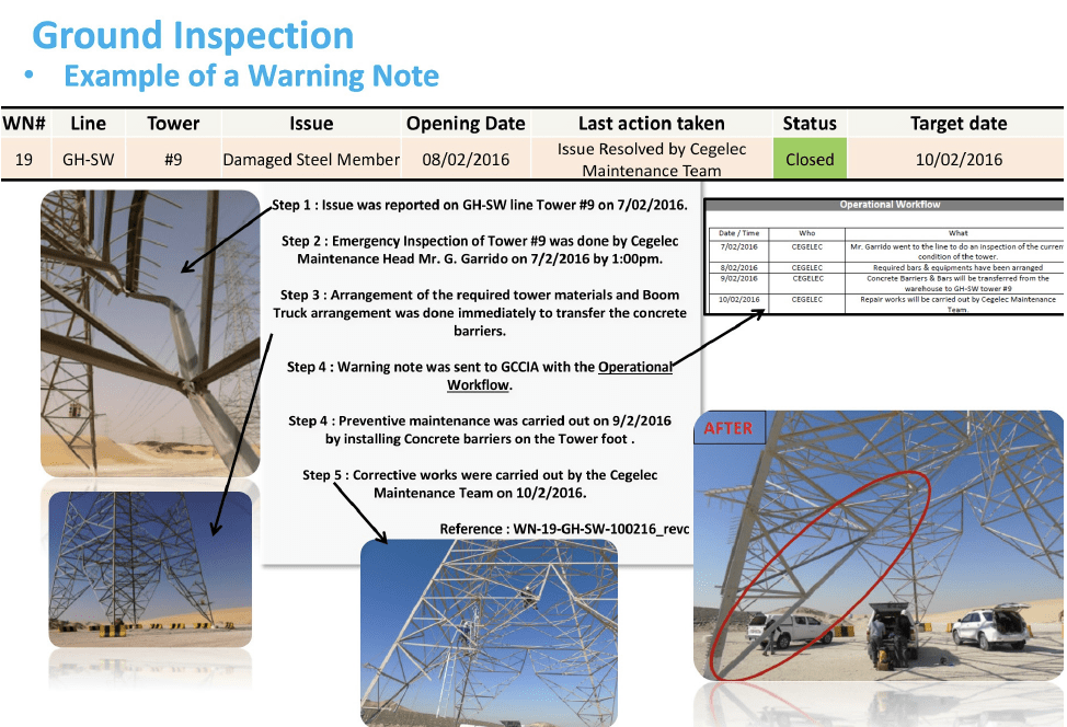Fig. 3: Warning note (WN) showing specific urgent failure. energy security Maintenance Strategy Designed to Support Gulf Regional Energy Security Screen Shot 2017 09 08 at 13