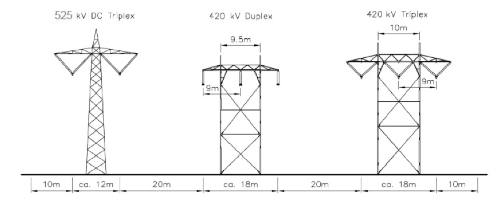 HVDC Line [object object] Design & Installation of Composite Insulators for New ±525 kV DC Line Screen Shot 2017 09 22 at 09