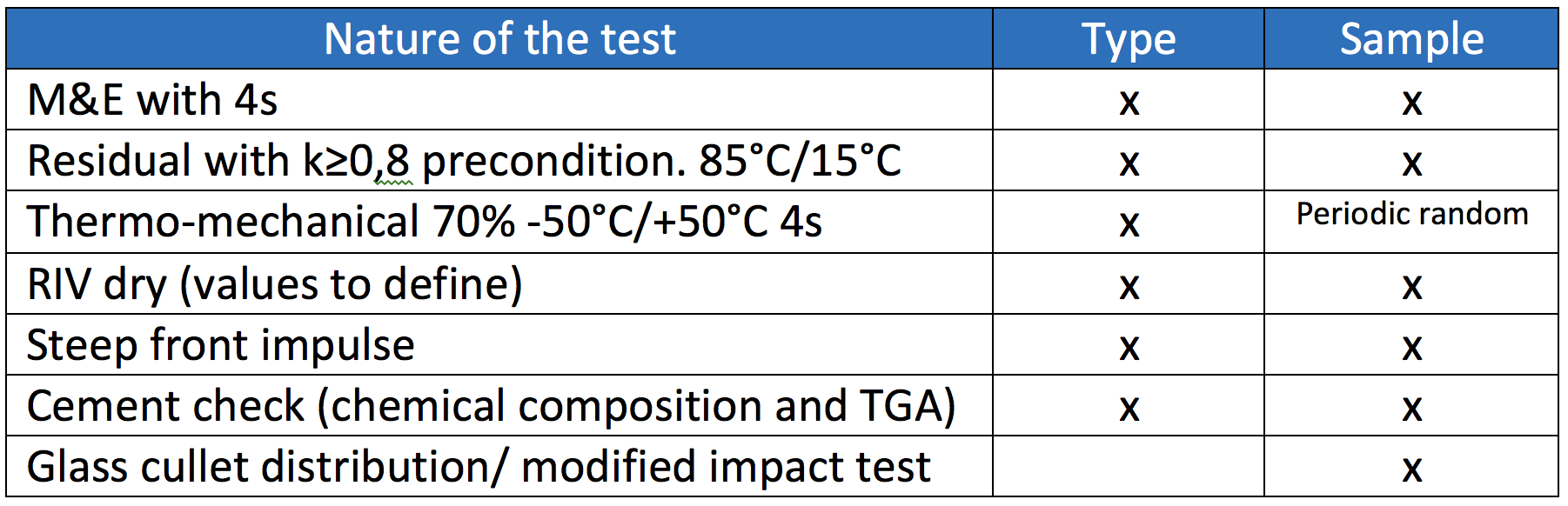 insulator Check Points & Quality Screening for Glass & Other Insulators Screen Shot 2017 12 08 at 18