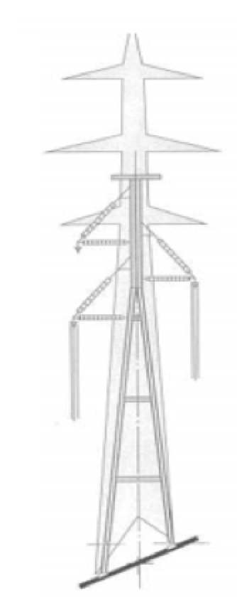 electrical power Trends in Electrical Power & Impact on T&D Systems (Part 3 of 3) tower
