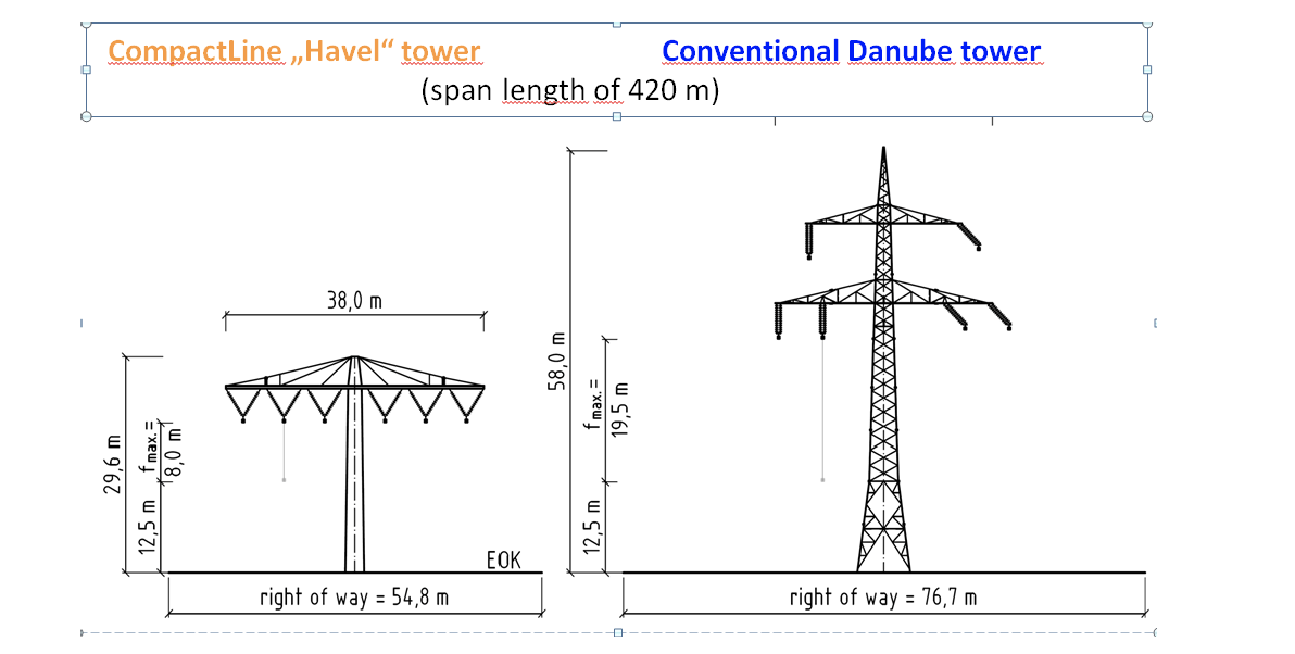 Composite Insulator composite insulator Innovative Tower Solutions & Line Uprating Screen Shot 2018 03 23 at 17