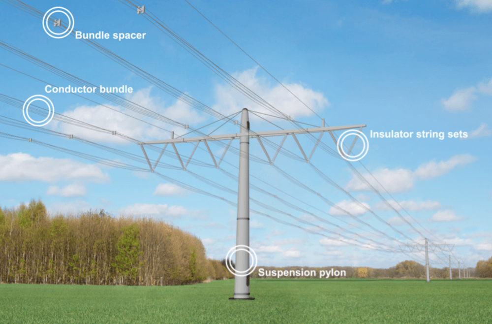 overhead line Implementing a Compact 400 kV Line Visualisation of compactLine design