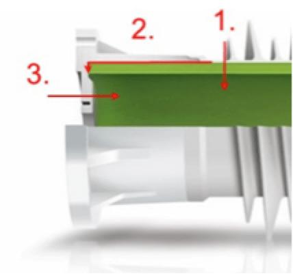 insulator design for uhv Innovations & Challenges in Insulator Design for UHV Potential leakage paths marked in red