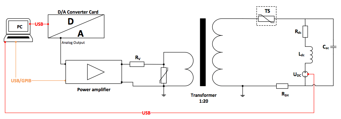 Fig. 5: Circuit to generate complex waveforms for surge arrester testing. [object object] Development & Testing Surge Arresters for DC Applications Circuit to generate complex waveforms for surge arrester testing