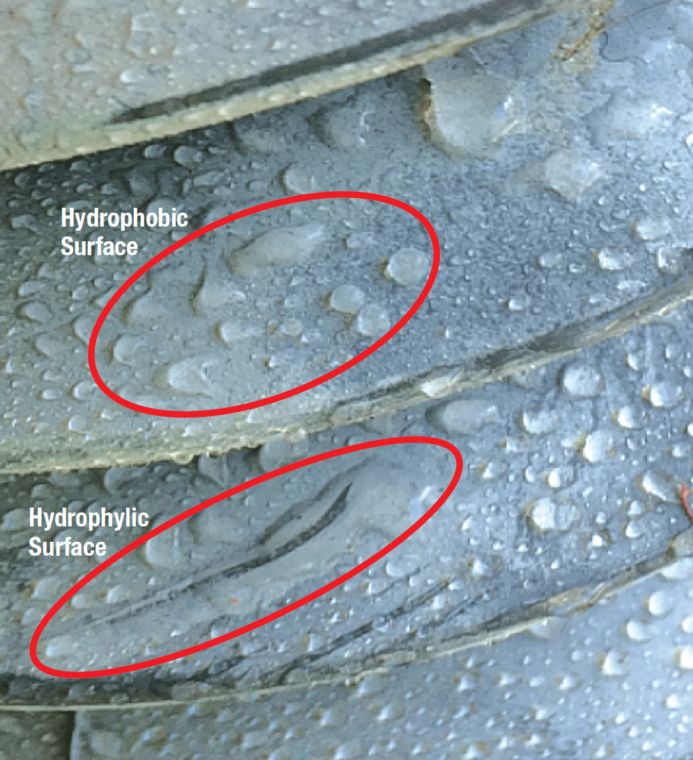 Fig. 5: Polymer rubber with hydrophobic and hydrophilic surfaces. Arrester Housing Design & Application