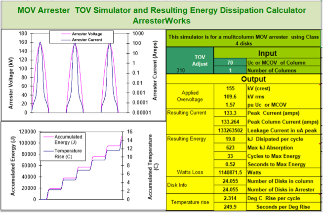 [object object] Considerations in Measuring Arrester Surface Temperature 8 TOV simulator