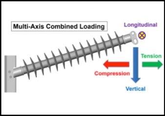 longitudinal loading Longitudinal Loading: Fact Versus Myth (Video) Longitudinal Loading Fact Versus Myth  338x239 technical articles Homepage 2019 Longitudinal Loading Fact Versus Myth  338x239