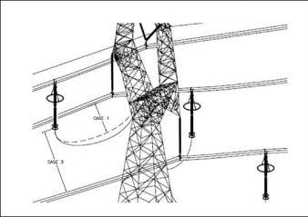 Optimizing Structure Design Using Transmission Line Surge Arresters Optimizing Structure Design Using Transmission Line Surge Arresters 1 338x239 technical articles Homepage 2019 Optimizing Structure Design Using Transmission Line Surge Arresters 1 338x239