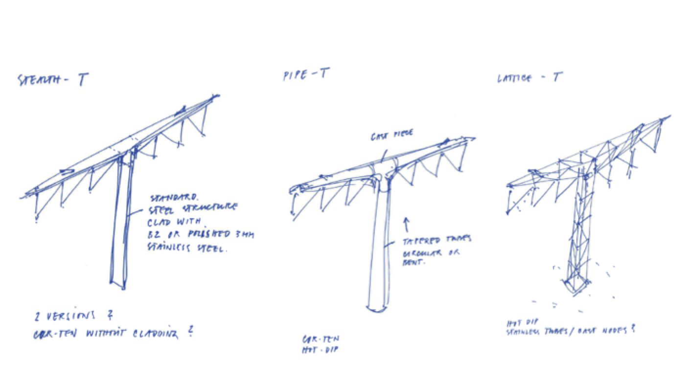 Evaluating Transmission Structures for Reduced Cost & Greater Public Acceptance Sketches of design proposals