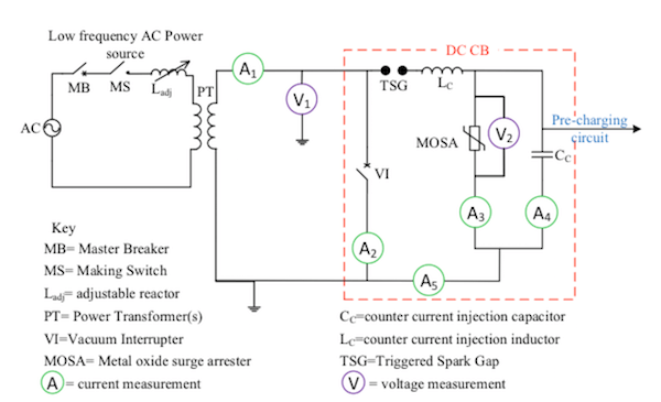 Metal-Oxide Arresters for HVDC Circuit Breakers Electrical diagram of experimental DC CB test set up
