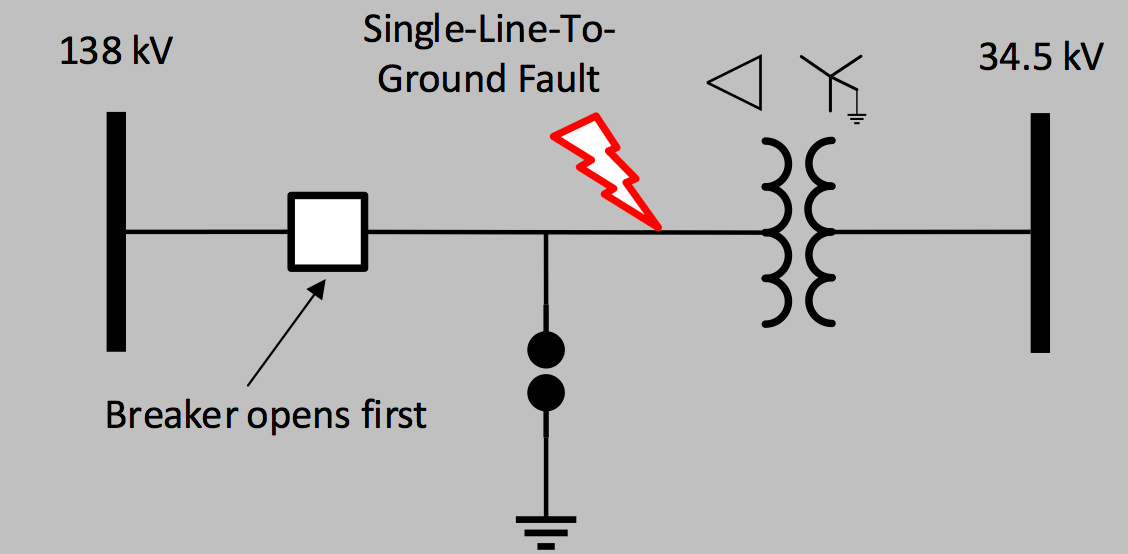 Surge Arrester Sizing for Sub-Transmission Systems Using Grounding Transformers Example of back fed TOV