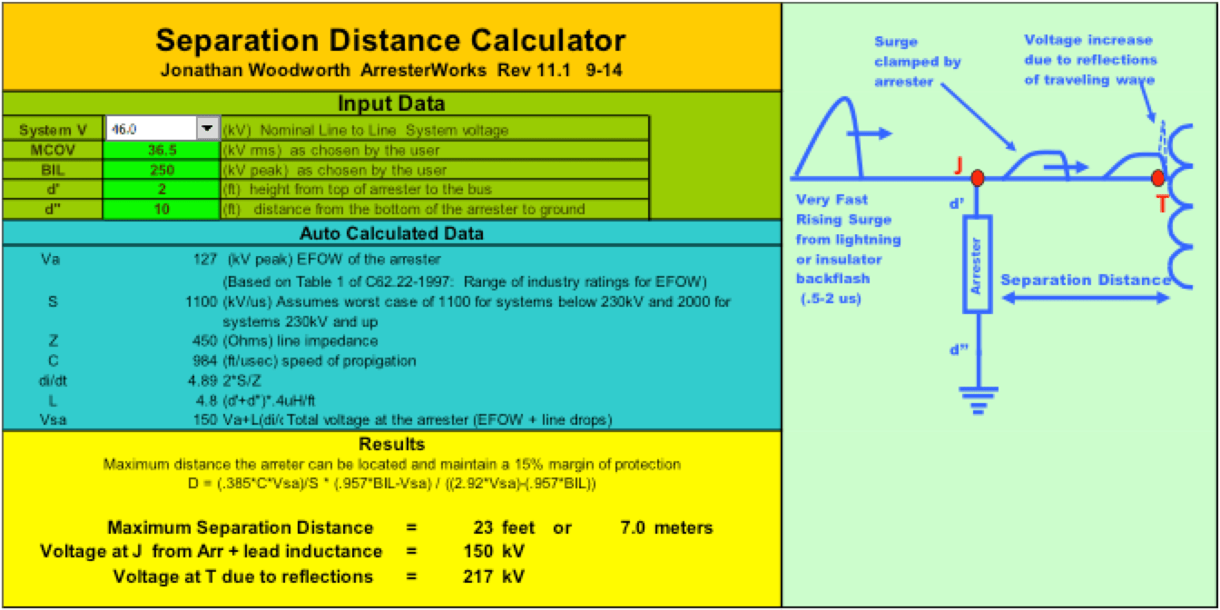 Surge Arrester Sizing for Sub-Transmission Systems Using Grounding Transformers Separation distance calculator
