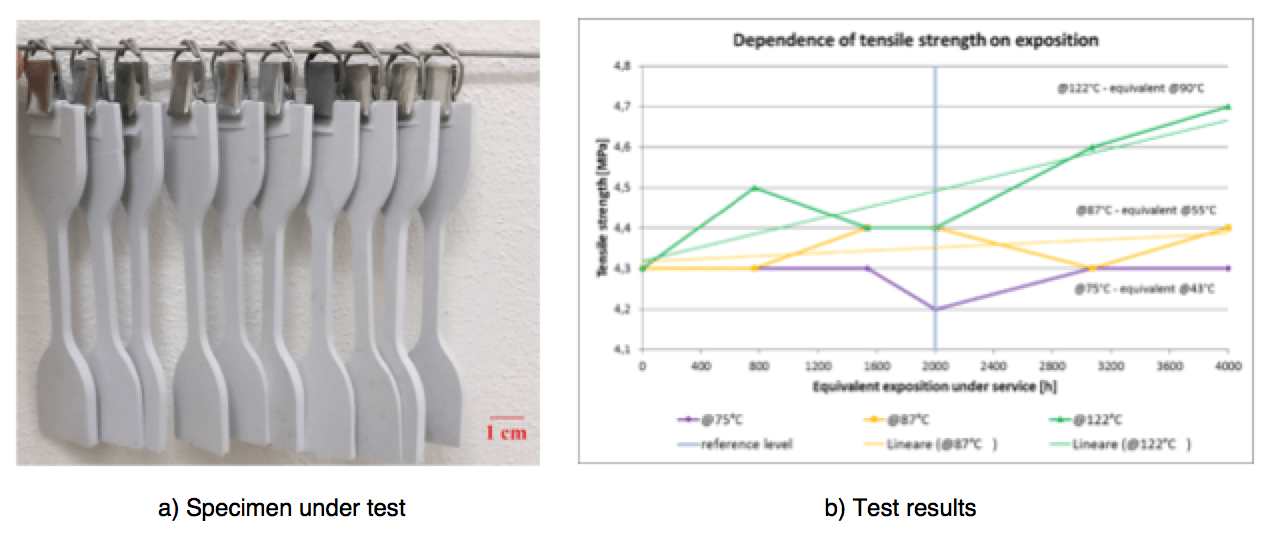 Selecting Post Insulators for Disconnectors & Other Substation Applications Specimens for fast ageing test of composite insulator material and tests results