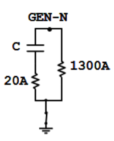 Surge Arrester Considerations in Microgrids Hybrid neutral grounding device