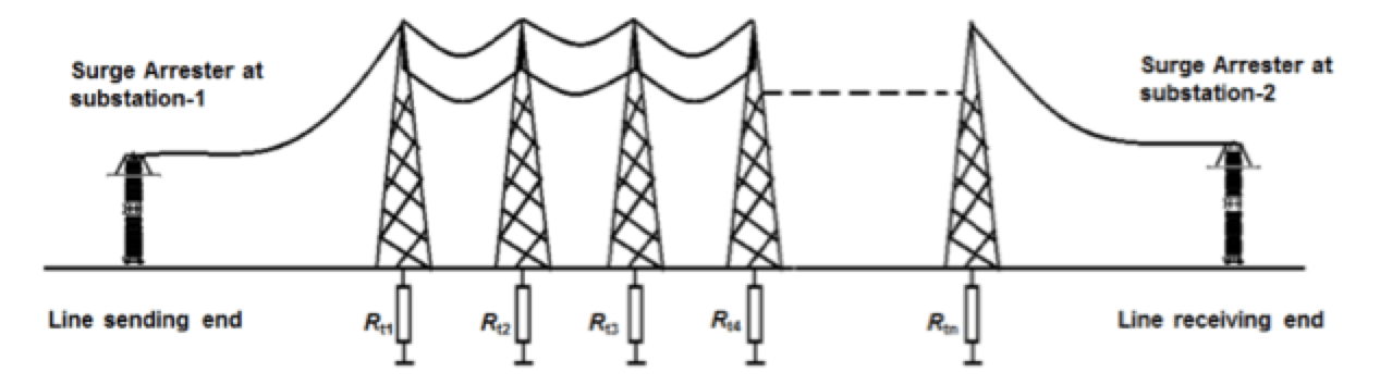 Application of Externally Gapped Line Arresters Hypothetical model for analyzing switching