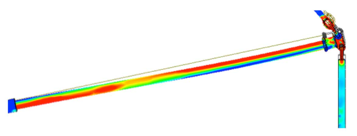 Braced Line Post Testing Reduced scale color bar view of stress on rod with static analysis