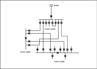 Surge Arrester Considerations in Microgrids Surge Arrester Considerations in Microgrids 1 338x239 technical articles Homepage 2019 Surge Arrester Considerations in Microgrids 1 338x239