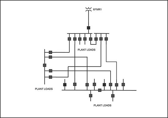 Surge Arrester Considerations in Microgrids Surge Arrester Considerations in Microgrids 1